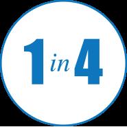 1in4.Image