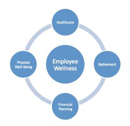 EmployeeWellness.Image